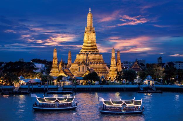 Рейтинг самых популярных мест в Азии среди туристов