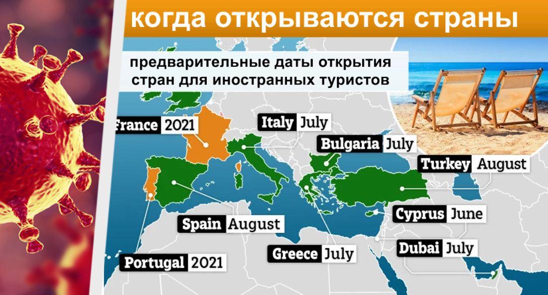 Опубликована карта и список стран с датами открытия их границ для туристов
