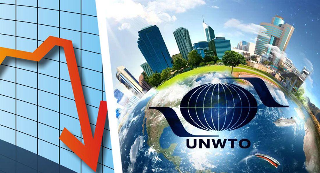 ООН: Международный туризм в 2020 году рухнет на 80% из-за коронавируса, впереди - массовые банкротства