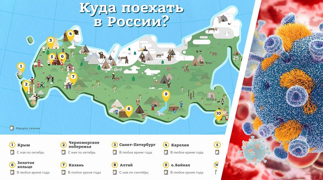☢ Коронавирус в России на 04.10: «ковидные ограничения сохранятся еще на один-два года», - экс-глава лаборатории «Вектор»